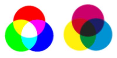 La couleur floriane lemari - Roue chromatique des couleurs ...