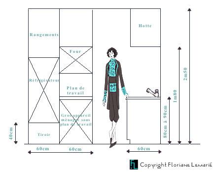 diff rentes implantations pour am nager la cuisine floriane lemari. Black Bedroom Furniture Sets. Home Design Ideas