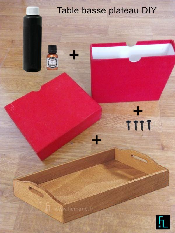 diy fabriquer une table basse plateau floriane lemari. Black Bedroom Furniture Sets. Home Design Ideas